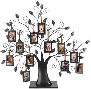 Exemple arbre généalogique